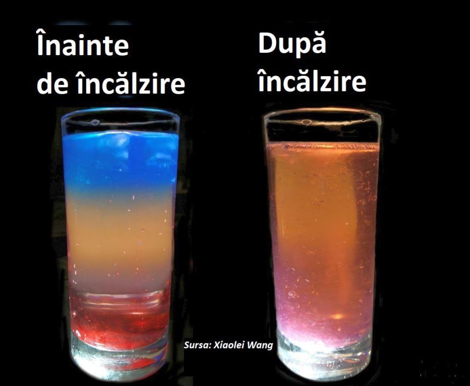 Un cocktail în care culorile se combină atunci când este încălzit a fost sursa de inspiratie pentru un contraceptiv pentru barbati. Foto: Xiaolei Wang