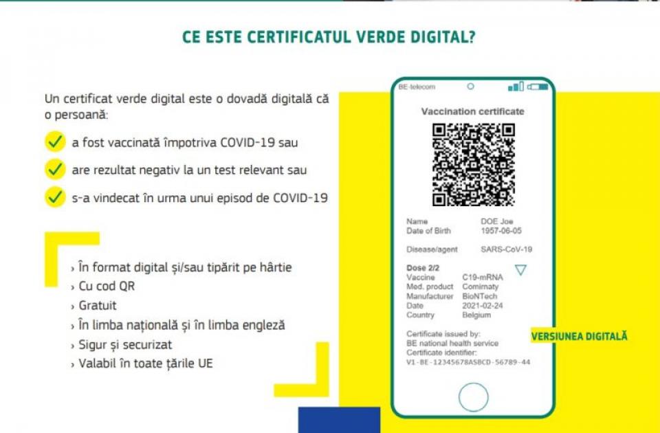 Certificat verde digital