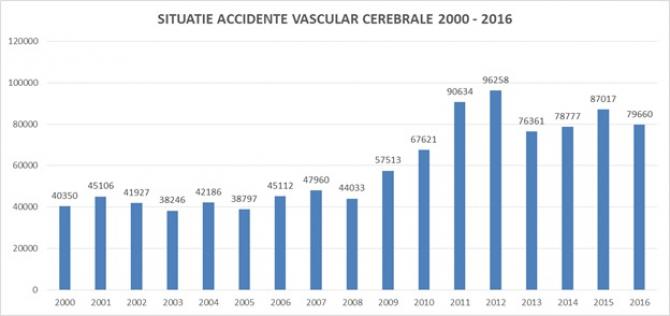 1. -imagine fara descriere- (accidente-cardio-vasculare-infocons_50839300.jpg)